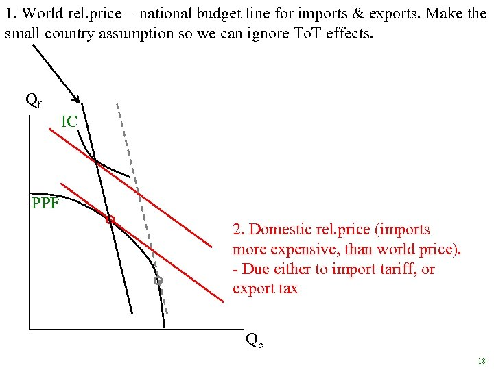1. World rel. price = national budget line for imports & exports. Make the