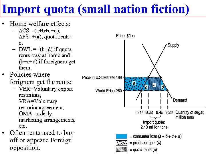 Import quota (small nation fiction) • Home welfare effects: – CS=-(a+b+c+d), PS=+(a), quota rents=