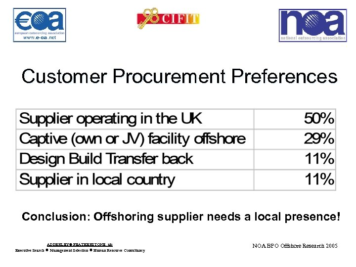Customer Procurement Preferences Conclusion: Offshoring supplier needs a local presence! ADDERLEY FEATHERSTONE plc Executive