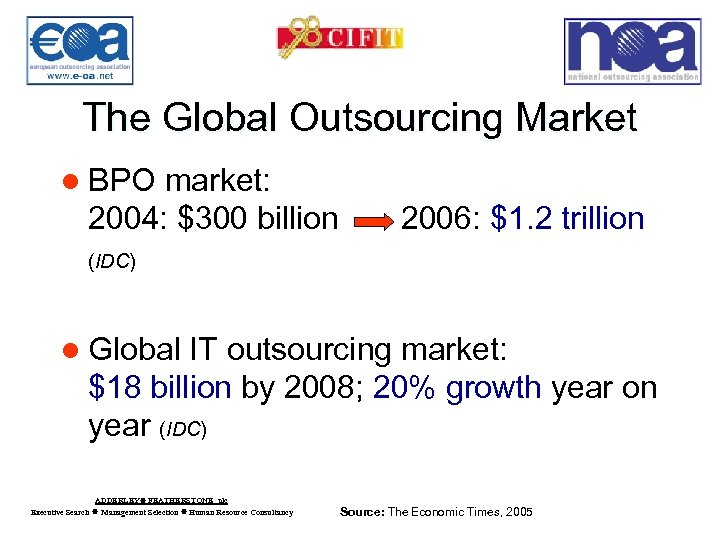 The Global Outsourcing Market l BPO market: 2004: $300 billion 2006: $1. 2 trillion