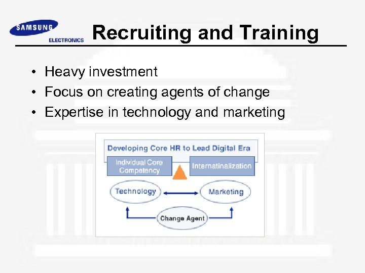 Recruiting and Training • Heavy investment • Focus on creating agents of change •