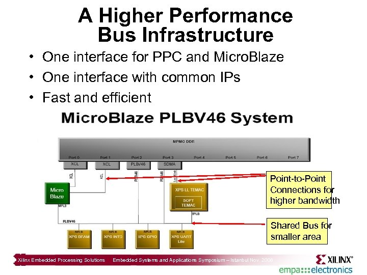 A Higher Performance Bus Infrastructure • One interface for PPC and Micro. Blaze •
