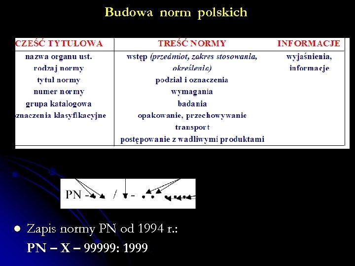 Budowa norm polskich l Zapis normy PN od 1994 r. : PN – X
