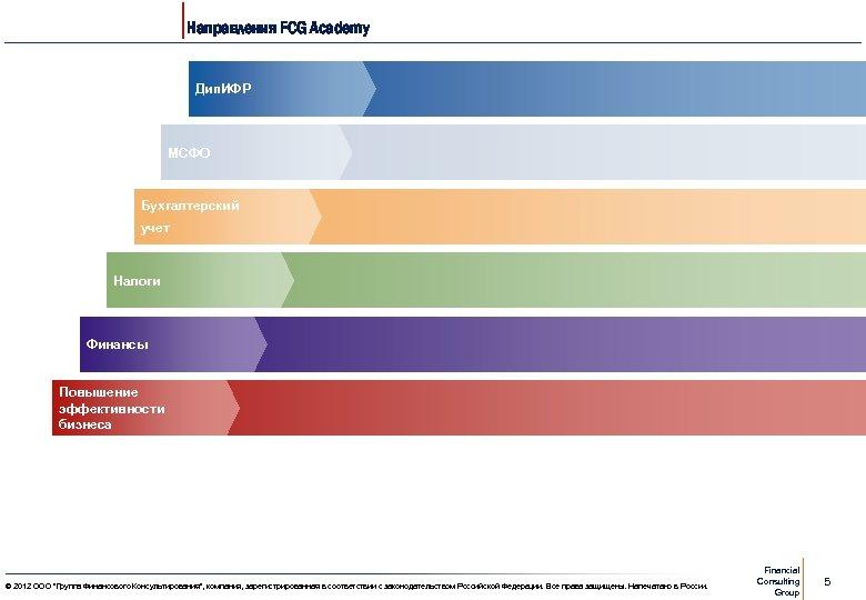 Направления FCG Academy Дип. ИФР МСФО Бухгалтерский учет Налоги МСФО Бухгалтерский Финансы учет Повышение