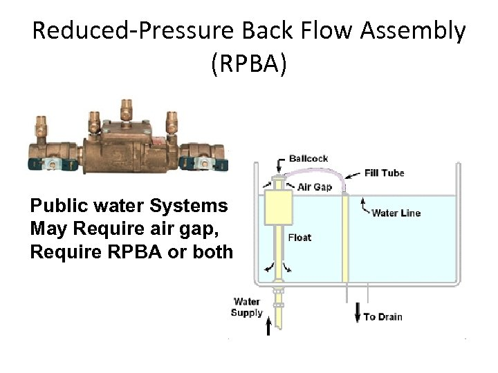 Reduced-Pressure Back Flow Assembly (RPBA) Public water Systems May Require air gap, Require RPBA