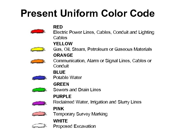 Present Uniform Color Code RED Electric Power Lines, Cables, Conduit and Lighting Cables YELLOW