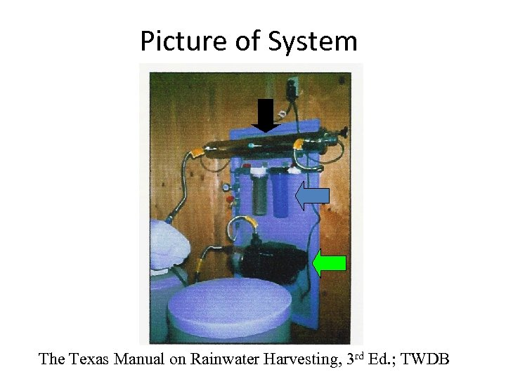 Picture of System The Texas Manual on Rainwater Harvesting, 3 rd Ed. ; TWDB