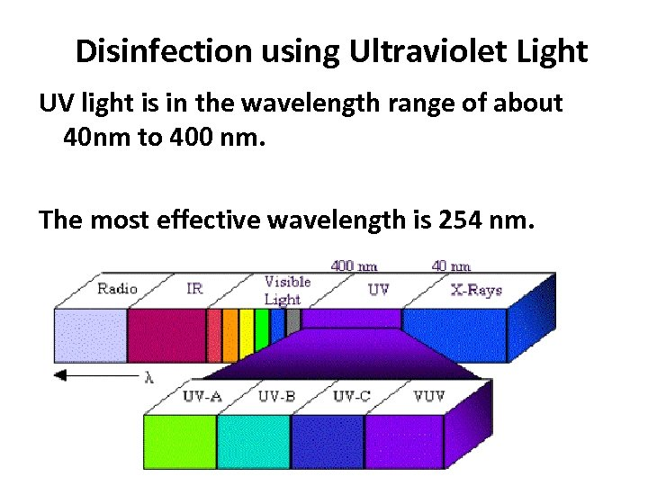 Disinfection using Ultraviolet Light UV light is in the wavelength range of about 40