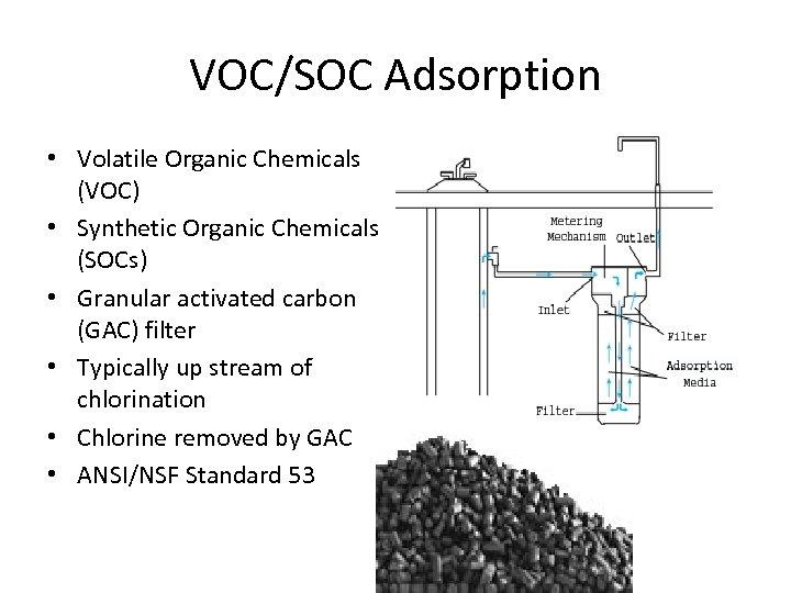 VOC/SOC Adsorption • Volatile Organic Chemicals (VOC) • Synthetic Organic Chemicals (SOCs) • Granular