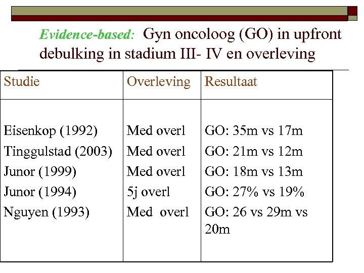 Evidence-based: Gyn oncoloog (GO) in upfront debulking in stadium III- IV en overleving Studie