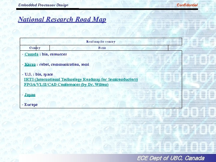 Embedded Processor Design Confidential National Research Road Map Road map for country Country Focus