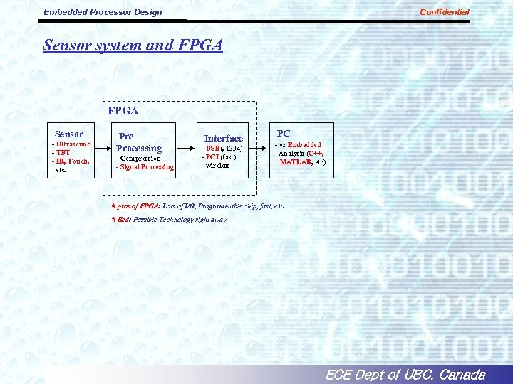 Embedded Processor Design Confidential Sensor system and FPGA Sensor - Ultrasound - TFT -