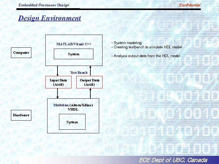 Embedded Processor Design Confidential Design Environment MATLAB/Visual C++ - System modeling - Creating testbench