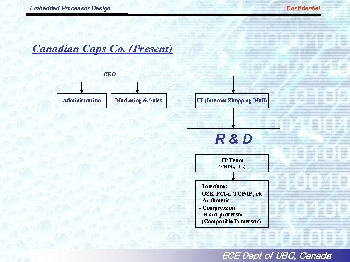 Embedded Processor Design Confidential Canadian Caps Co. (Present) CEO Administration Marketing & Sales IT
