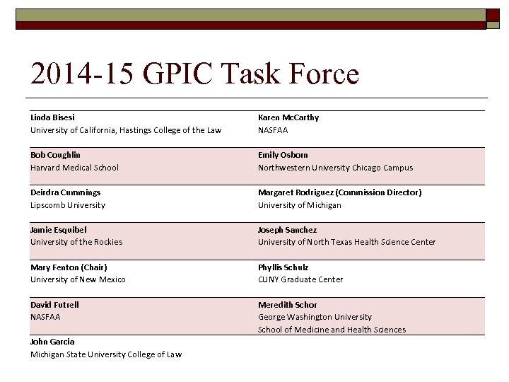 2014 -15 GPIC Task Force Linda Bisesi University of California, Hastings College of the