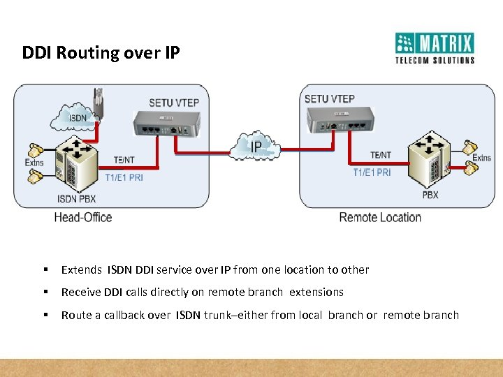 DDI Routing over IP § Extends ISDN DDI service over IP from one location