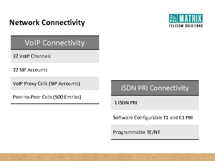Network Connectivity Vo. IP Connectivity 32 Vo. IP Channels 32 SIP Accounts Vo. IP