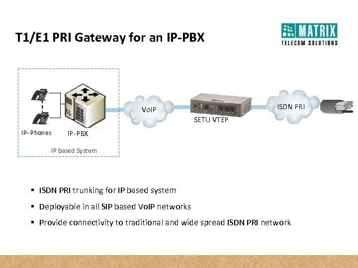 T 1/E 1 PRI Gateway for an IP-PBX ISDN PRI Vo. IP SETU VTEP