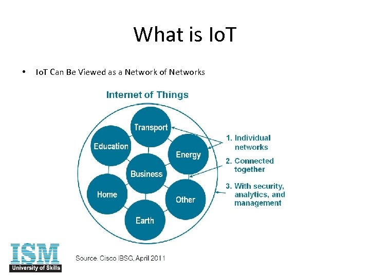 What is Io. T • Io. T Can Be Viewed as a Network of