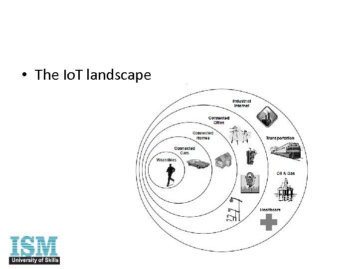 • The Io. T landscape