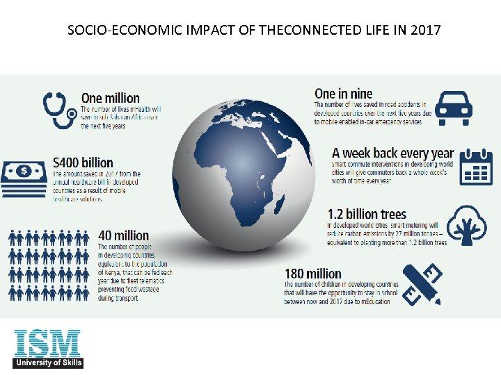 SOCIO-ECONOMIC IMPACT OF THECONNECTED LIFE IN 2017
