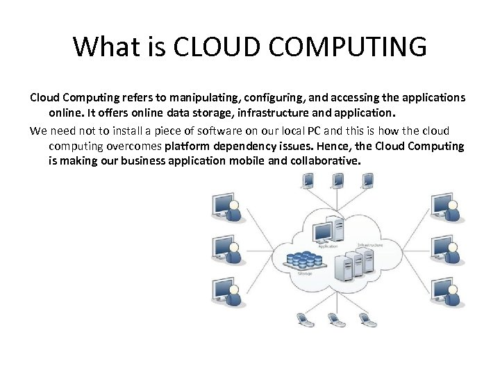 What is CLOUD COMPUTING Cloud Computing refers to manipulating, configuring, and accessing the applications