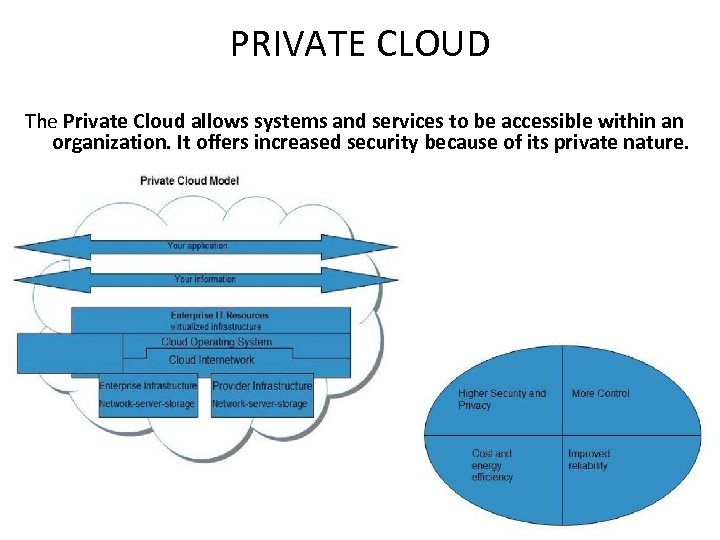 PRIVATE CLOUD The Private Cloud allows systems and services to be accessible within an