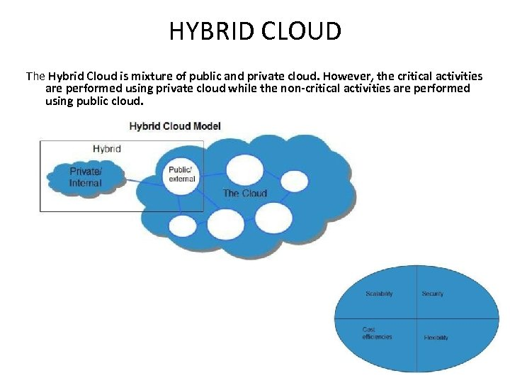 HYBRID CLOUD The Hybrid Cloud is mixture of public and private cloud. However, the