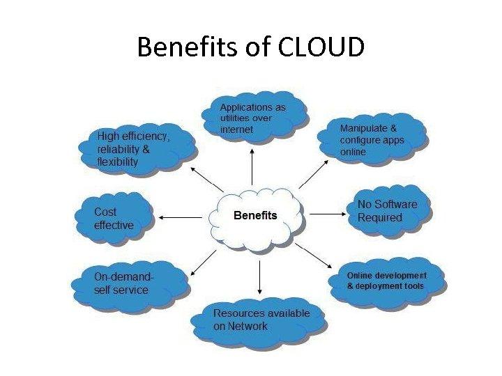 Benefits of CLOUD