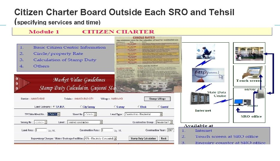 Citizen Charter Board Outside Each SRO and Tehsil (specifying services and time)