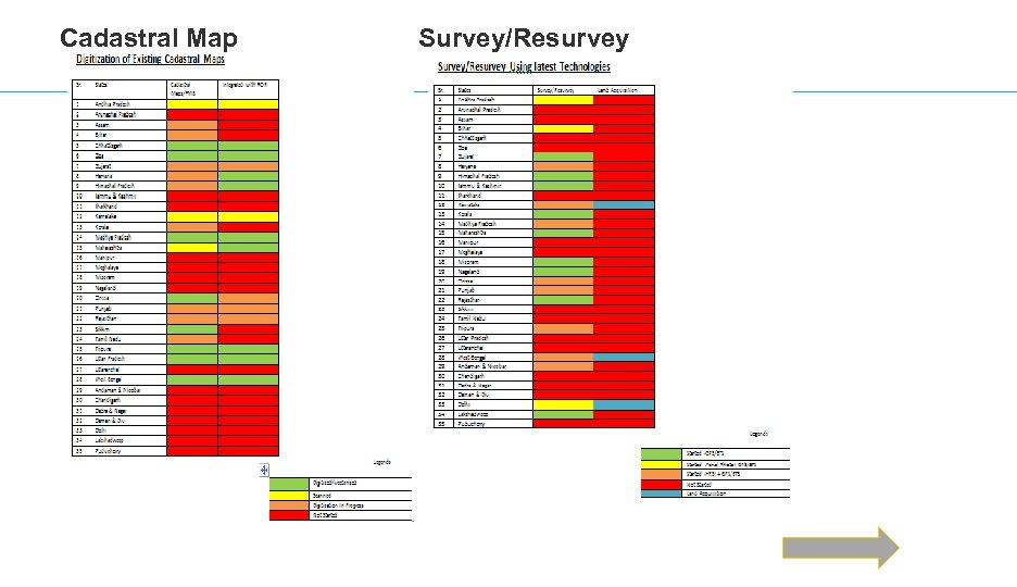 Cadastral Map Survey/Resurvey
