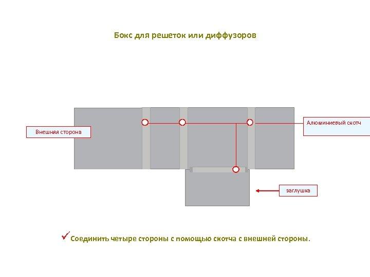 Бокс для решеток или диффузоров Алюминиевый скотч Внешняя сторона заглушка üСоединить четыре стороны с