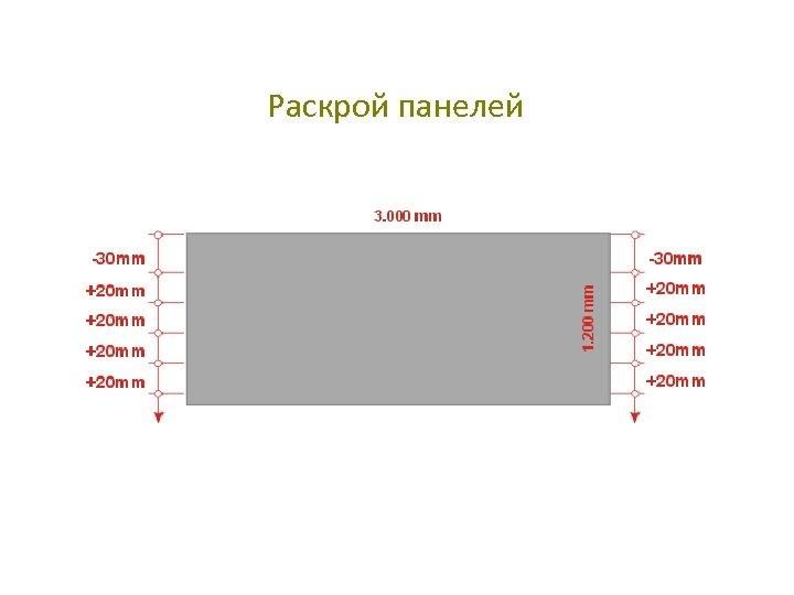 Раскрой панелей