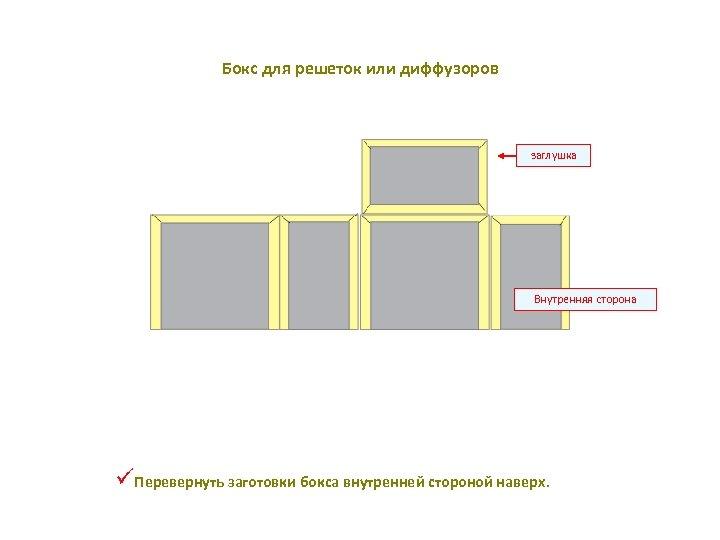 Бокс для решеток или диффузоров заглушка Внутренняя сторона üПеревернуть заготовки бокса внутренней стороной наверх.