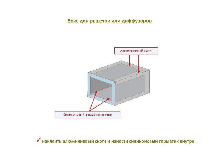 Бокс для решеток или диффузоров Алюминиевый скотч Силиконовый герметик внутри üНаклеить алюминиевый скотч и