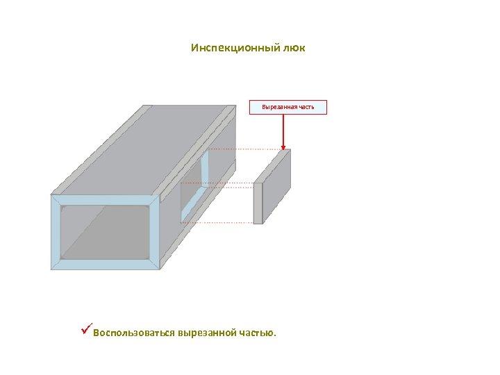 Инспекционный люк Вырезанная часть üВоспользоваться вырезанной частью.