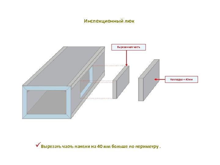 Инспекционный люк Вырезанная часть Накладка + 40 мм üВырезать часть панели на 40 мм