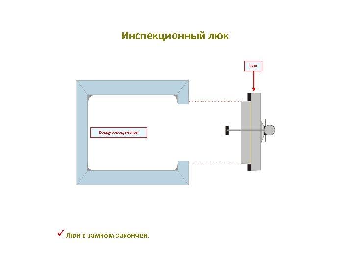Инспекционный люк Воздуховод внутри üЛюк с замком закончен.