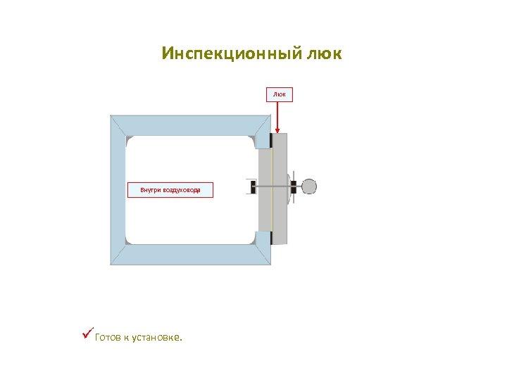 Инспекционный люк Люк Внутри воздуховода üГотов к установке.