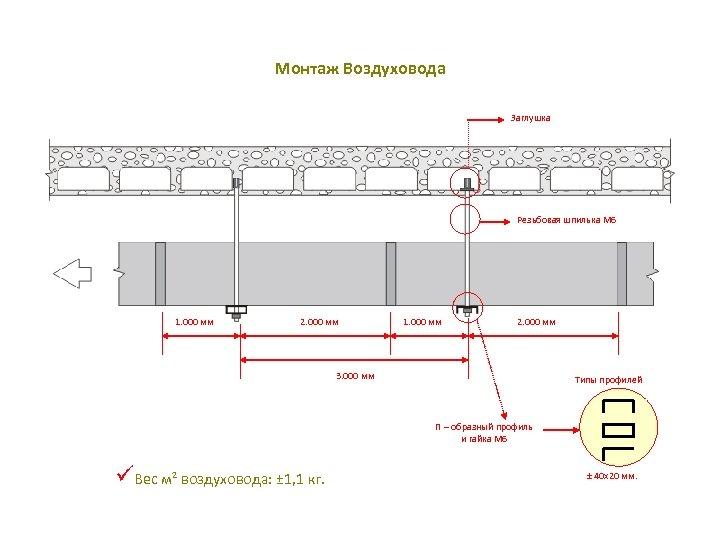 Монтаж Воздуховода Заглушка Резьбовая шпилька M 6 1. 000 мм 2. 000 мм 3.