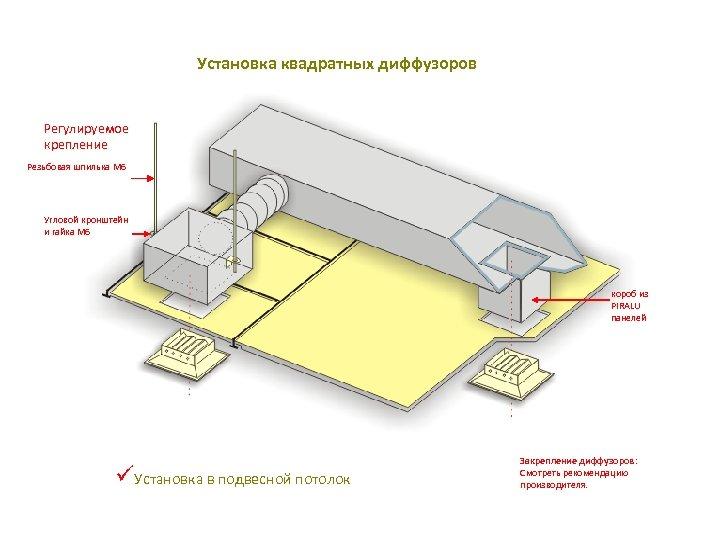 Установка квадратных диффузоров Регулируемое крепление Резьбовая шпилька M 6 Угловой кронштейн и гайка M