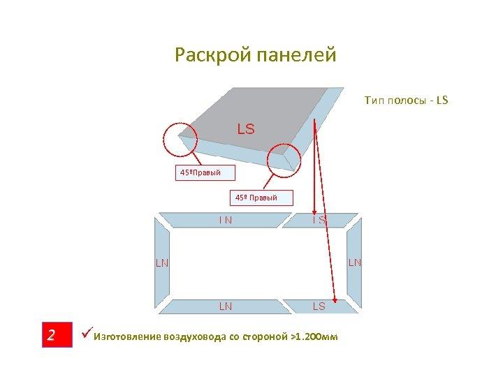 Раскрой панелей Тип полосы - LS 45ºПравый 45º Правый 2 üИзготовление воздуховода со стороной