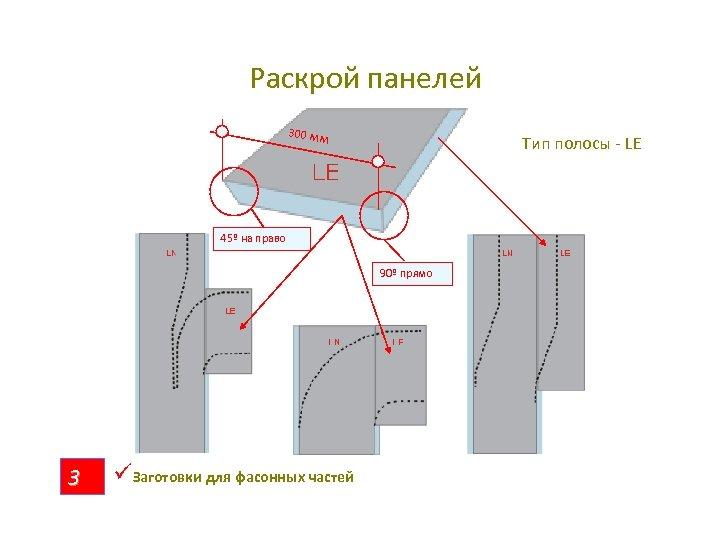Раскрой панелей 300 мм Тип полосы - LЕ 45º на право 90º прямо 3