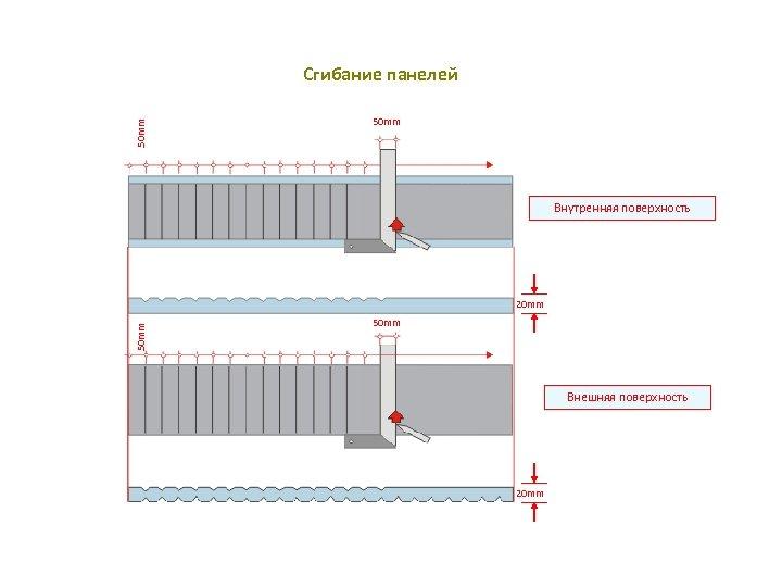 50 mm Сгибание панелей 50 mm Внутренняя поверхность 50 mm 20 mm 50 mm