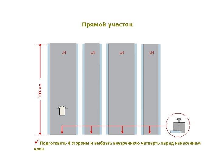 3. 000 мм Прямой участок üПодготовить 4 стороны и выбрать внутреннюю четверть перед нанесением
