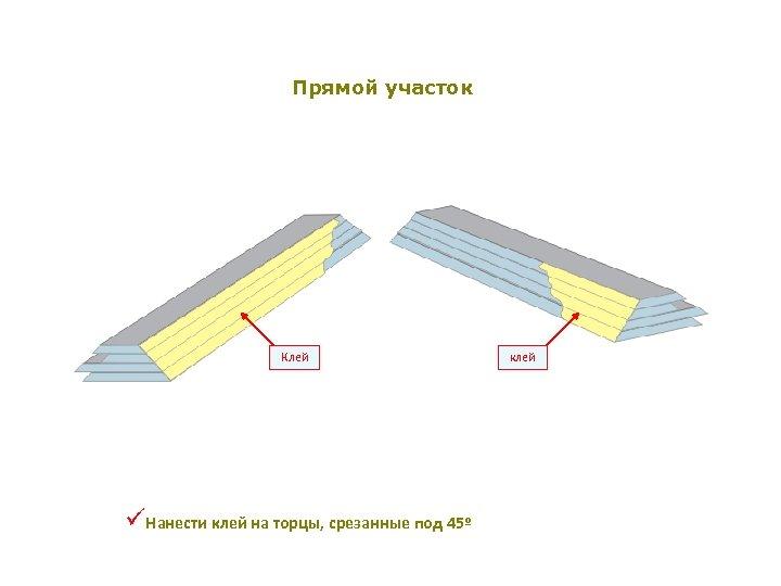 Прямой участок Клей üНанести клей на торцы, срезанные под 45º клей