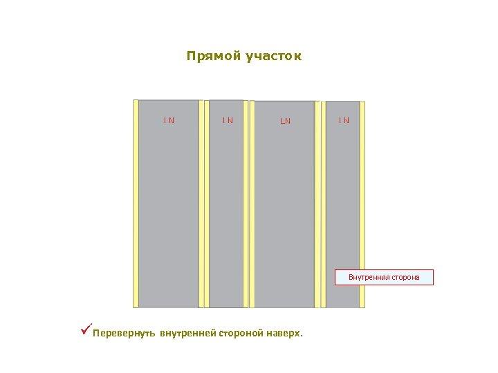 Прямой участок Внутренняя сторона üПеревернуть внутренней стороной наверх.