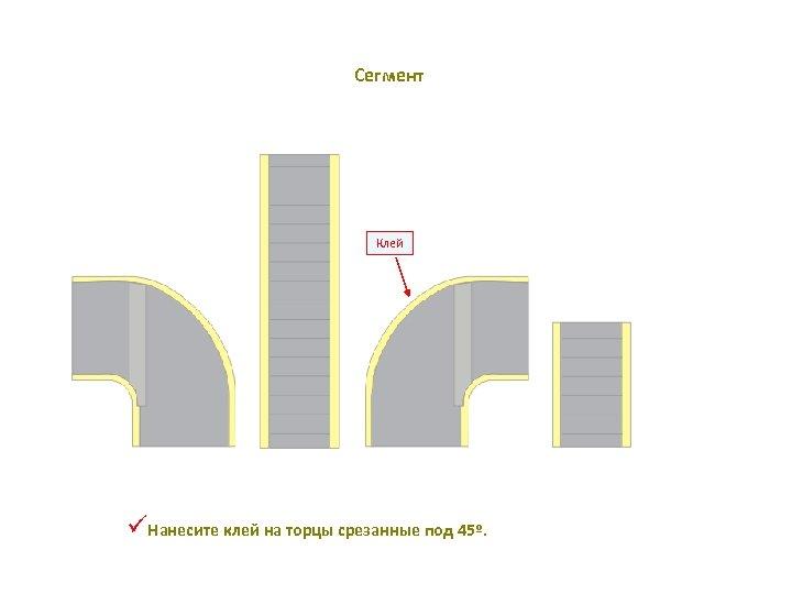 Сегмент Клей üНанесите клей на торцы срезанные под 45º.