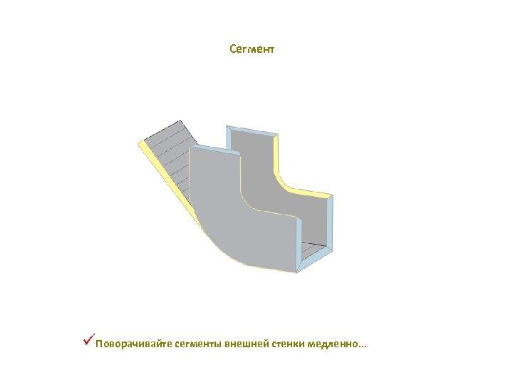 Сегмент üПоворачивайте сегменты внешней стенки медленно. . .