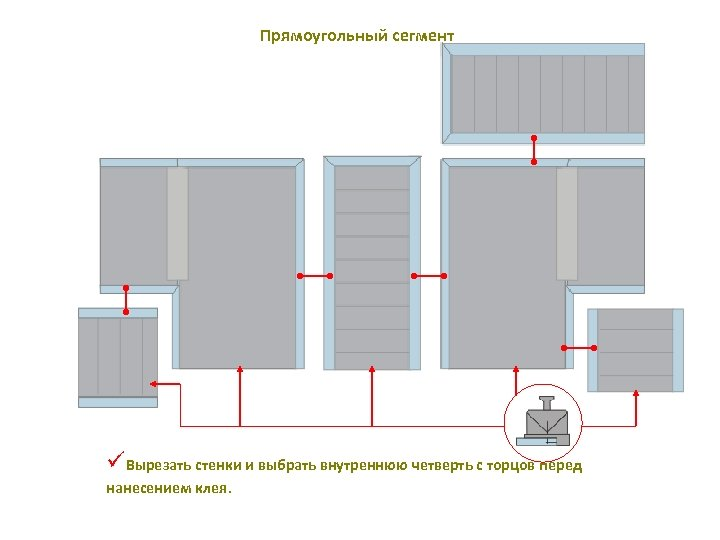 Прямоугольный сегмент üВырезать стенки и выбрать внутреннюю четверть с торцов перед нанесением клея.